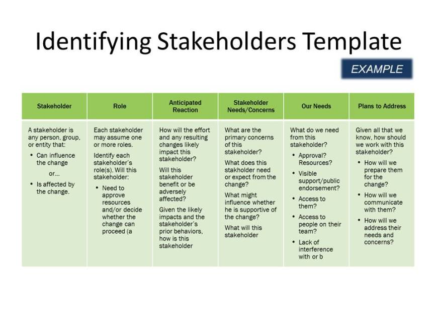 Stakeholder analysis kevin anderson dr organizational for Change impact assessment template